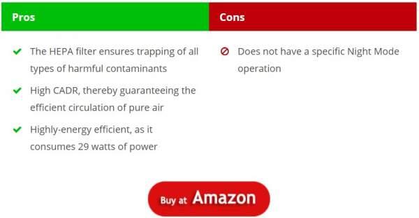Pros and Crons MI Amazon