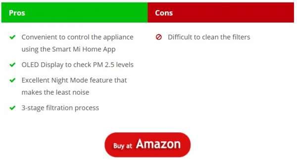 Pros and Crons MI 2 Amazon