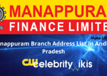 Manappuram Branch Address In Andhra Pradesh With Phone Number and BranchCode